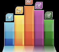 bar-chart195-196x175